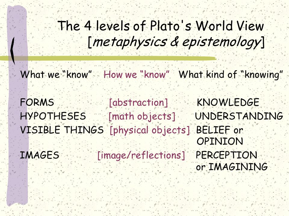 platos view in human knowledge Plato's and aristotle's views on knowledge  comparing and contrasting aristotle's and the stoics' view of human happiness will help give a better clear and .